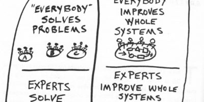 Why we need everybody improving whole systems